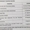 Seleksi Pengisian Sekda Provinsi Sulut Resmi Dibuka