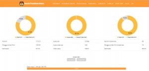 Perhitungan KPU Bolmong2