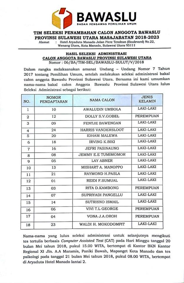 Bawaslu Provinsi Sulawesi Utara rilis 18 Nama Calon Bawaslu yang lolos seleksi adminisrasi.