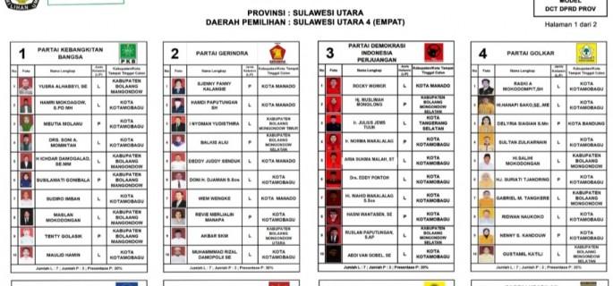 DCT DPRD Provinsi Sulawesi Utara Dapil IV