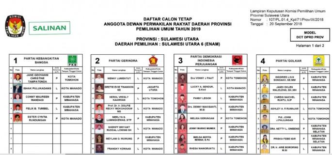 DCT DPRD Provinsi Sulawesi Utara Dapil VI Minahasa-Tomohon