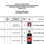 Daftar Calon Tetap (DCT) DPD RI Dapil Sulawesi Utara