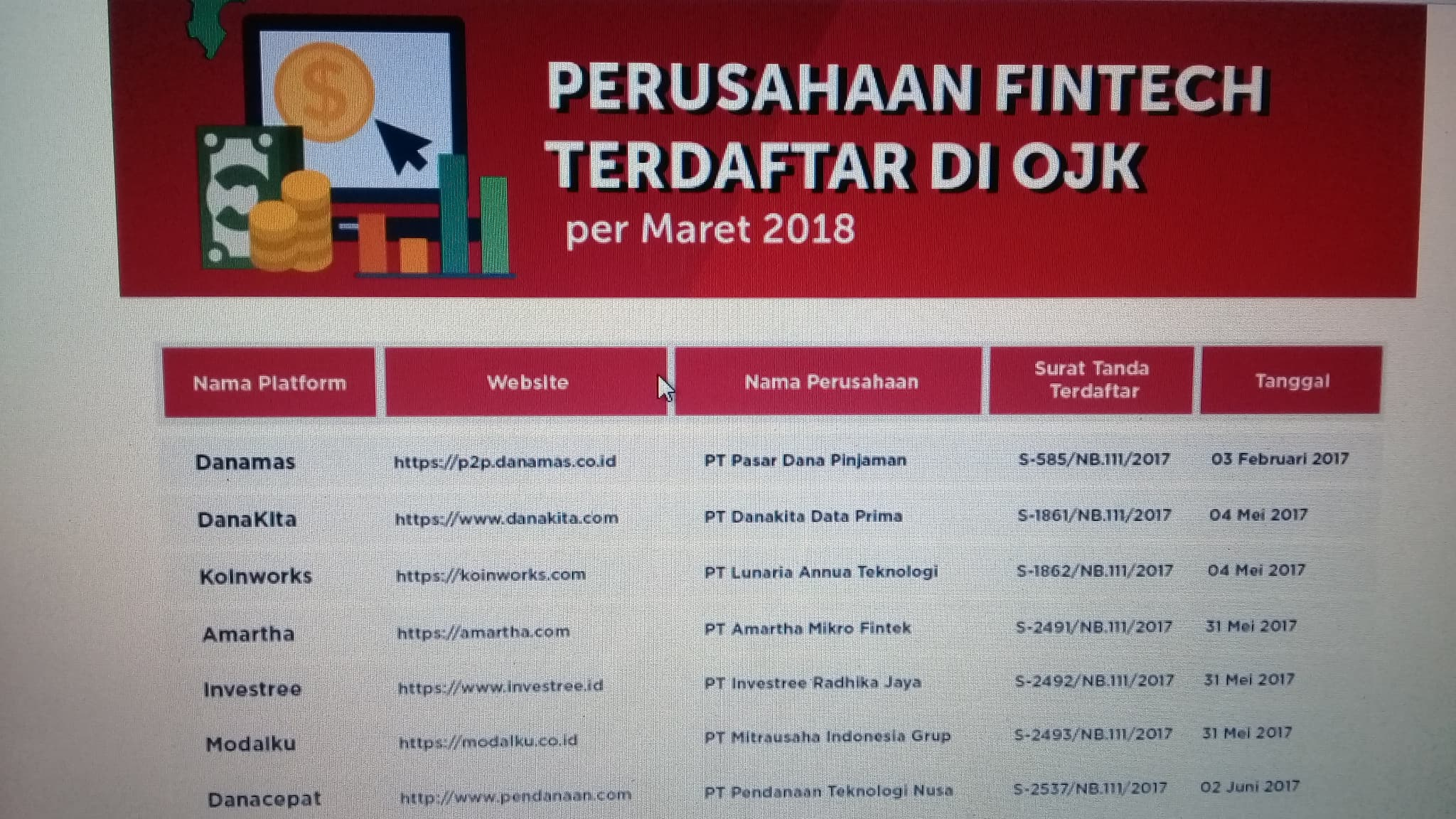 Berburu Fintech Ilegal? Cek Website www.ojk.go.id
