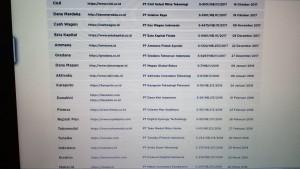 00 daftar perusahaan pinjam online resmi ojk3
